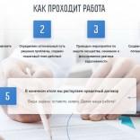 franchise-zaschita-dolzhnikov-3.jpg