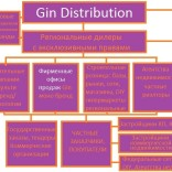 franchise-gin-production-2.jpg
