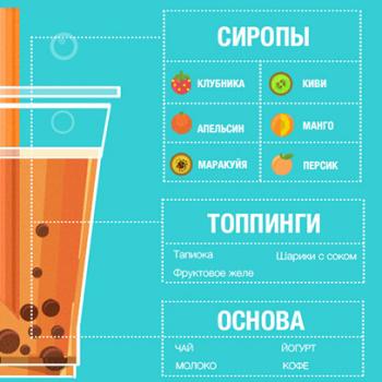 franchise-big-one-bubble-tea.jpg